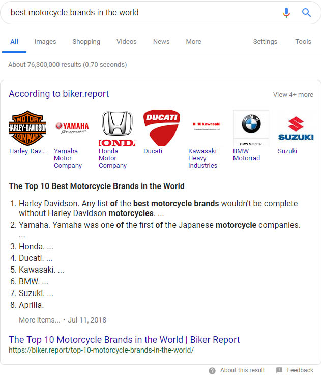 Featured Snippet of Biker.Report: Best Motorcycle Brands in the World